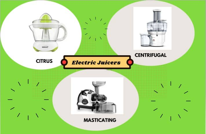electric type of  juicers
