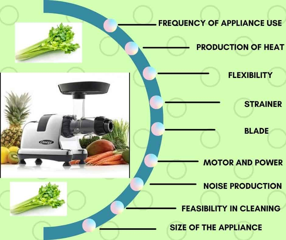 juicer- efficiency of one of the best juicers for celery